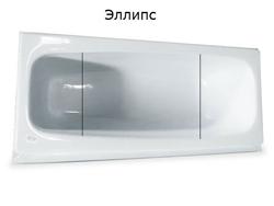 акриловый вкладыш в Минске элипс